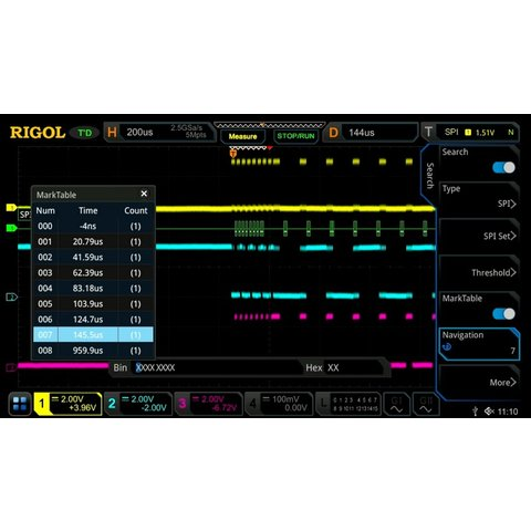 Software Option RIGOL MSO DS7000 AERO for Decoding MIL STD 1553
